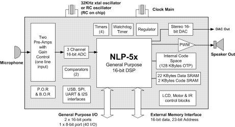 nlp-5xschematic