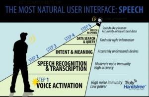voicecontrolsmall